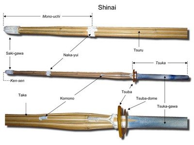 Shinai description
